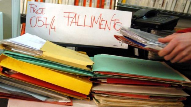 Crisi, fallimenti, imprese, Sicilia, Economia