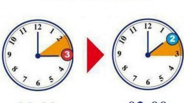 lancette, ora, orologio, sonno, sveglia, Sicilia, Società