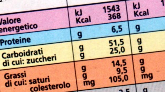 alimenti, bevande, etichette, Sicilia, Società