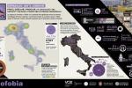 Dagli omosessuali agli immigrati, quanto sono discriminanti gli italiani sul web? Lo svela la prima mappa ufficiale dell'intolleranza - Foto