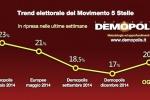 Cala l'affluenza alle urne: italiani sempre più disinteressati alla politica