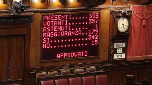 fiducia, governo, Sicilia, Politica