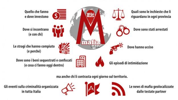 applicazione, mafia, Sicilia, Società