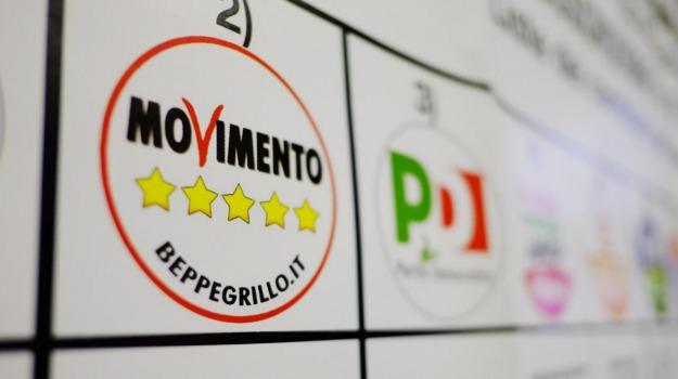MOVIMENTO 5 STELLE, partito democratico, Sicilia, Politica