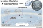 """Oggi l'arrivo su Plutone, mai così vicini a pianeta nano, New Horizons lo """"saluta"""" dopo un viaggio di 9 anni"""