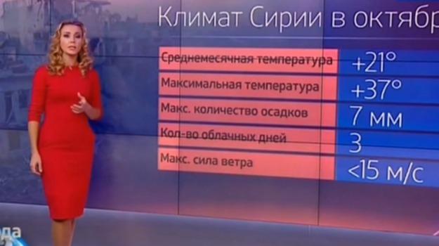 bombardamenti, gaffe, Mosca, Siria, tv russa, Sicilia, Mondo