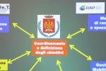 Palermo, decoro e sicurezza stradale: pronti 150 uomini in Circonvallazione