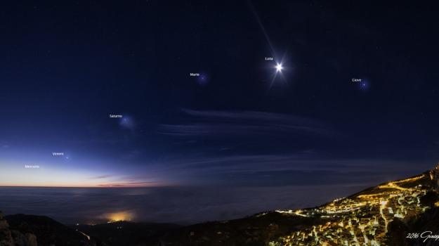 allineamento pianeti, caltabellotta, osservatorio astronomico, Agrigento, Società