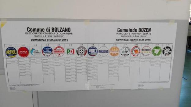 ballottaggio, Bolzano, ELEZIONI COMUNALI, Sicilia, Politica