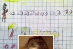 La bambina uccisa a Napoli, nei disegni e nei quaderni il disagio di Chicca