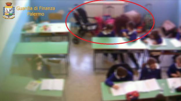bambini maltrattati, Palermo, Cronaca