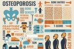 Diabete e osteoporosi, trattarli insieme e bene è possibile