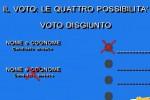 Elezioni comunali, come si voterà in Sicilia