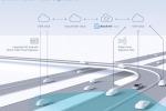 Entro 2020 mappe Gps per auto autonome realizzate con radar