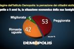 Elezioni regionali in Sicilia: rischio astensione sopra il 50%, bocciato il governo Crocetta