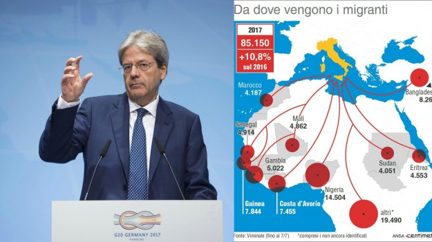 canale di sicilia, migranti, naufragio, Angela Merkel, Emmanuel Macron, Paolo Gentiloni, Sicilia, Politica