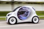 Rivoluzione Smart, dal 2020 solo auto elettriche