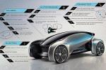 Future-Type, Jaguar del 2040 elettrica, connessa e condivisa