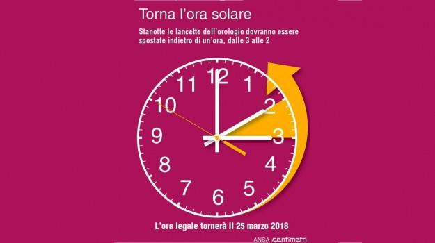 lancette orologio, ora solare, Sicilia, Società