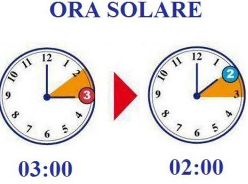 indietro di 60 minuti torna l 39 ora solare quando e come
