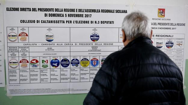 candidati regionali, regionali sicilia 2017, Sicilia, Politica