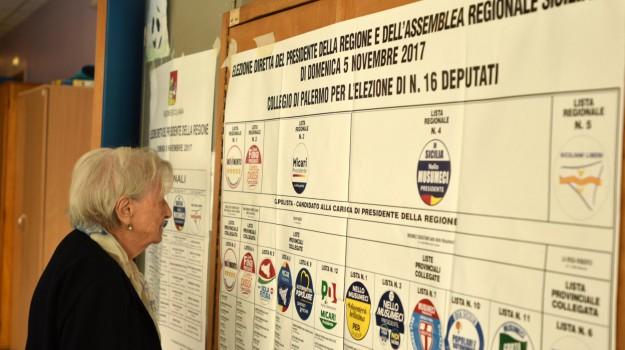 exit poll regionali sicilia, regionali sicilia 2017, Sicilia, Politica