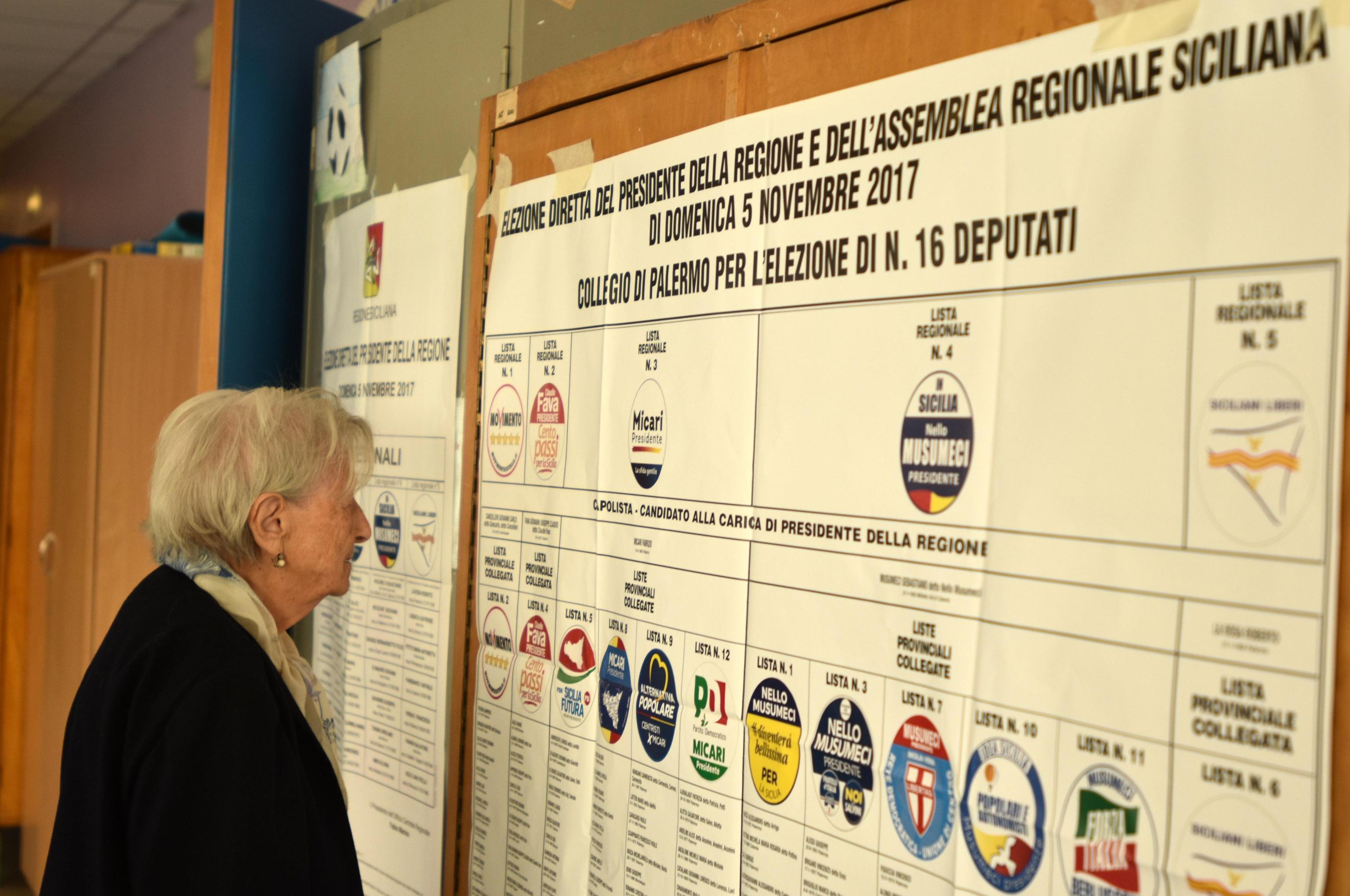 Exit poll Sicilia: testa a testa tra centrodestra e M5S