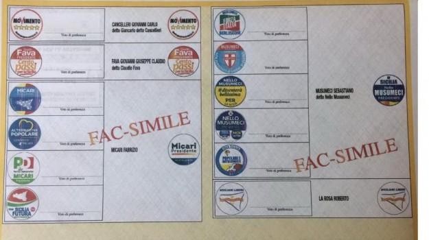 regionali sicilia 2017, Sicilia, Politica