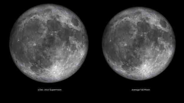 super luna astronomia, Sicilia, Società