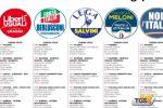 Elezioni politiche, ecco le liste ufficiali dei candidati