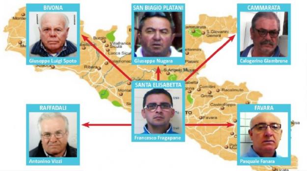 Blitz arresti Agrigento, Santo Sabella, Agrigento, Cronaca
