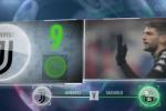 Serie A, le curiosità sulla 23esima giornata - Video