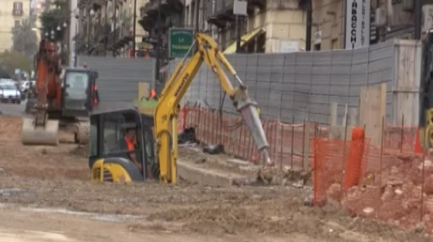 anello ferroviario, Palermo, Economia