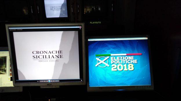 elezioni politiche 2018, Sicilia, Politica