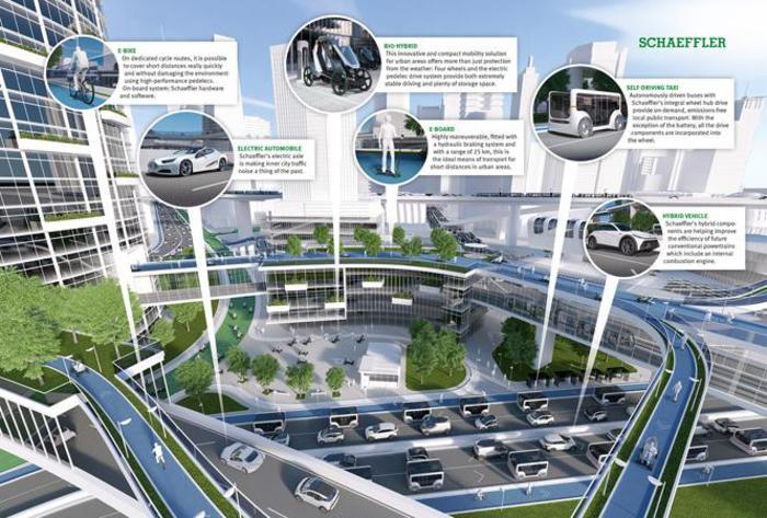 Clima nel 2050 2 mld auto circolanti servono interventi for Come ridurre il rumore nella cabina dell auto