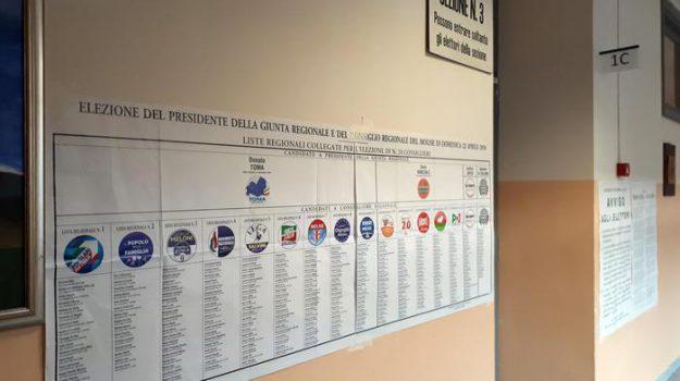 accordo m5s lega, centrodestra, elezioni regionali molise, nuovo governo, Sicilia, Politica