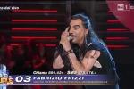 Fabrizio Frizzi, quando si trasformò in Piero Pelù a Tale e quale show