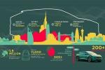 Suv EV Jaguar i-Pace, elettrizzante su strada e in off-road