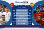 Portogallo-Spagna, il testa a testa
