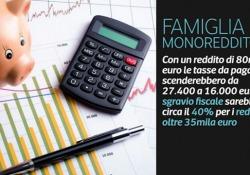 di Mario SensiniLa flat-tax non avrebbe effetto sui redditi fino a 15mila euro. Famiglie e single: che succede