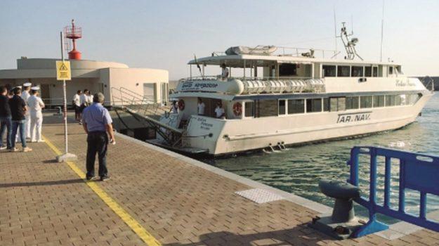 traghetti eolie, Messina, Economia