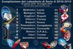 Calendario Serie A, le sfide da non perdere