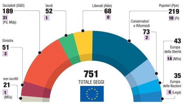 Parlamento europeo, riforma Copyright, Sicilia, Mondo