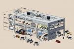 Volkswagen annuncia una 'rivoluzione' digitale della rete dei suoi dealer