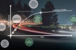 Jaguar Land Rover studia soluzioni contro il mal d'auto