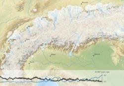 L'avanzata e la ritirata dei ghiacci degli ultimi 120 mila anni