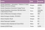 Dossier Sarcomi: centri di riferimento