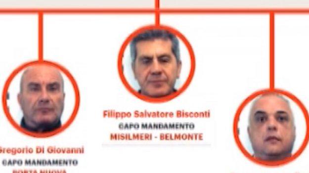 Mafia, il blitz con 46 arresti: così la cupola si stava riorganizzando