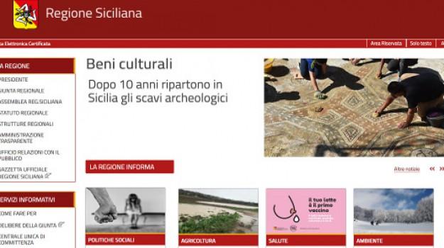 regione, Sicilia, Società