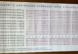 Il risultato finale, della durata di 48 minuti, è stato eseguito nella serata di lunedì 4 febbraio alla Cadogan Hall di Londra dall'English Session Orchestra